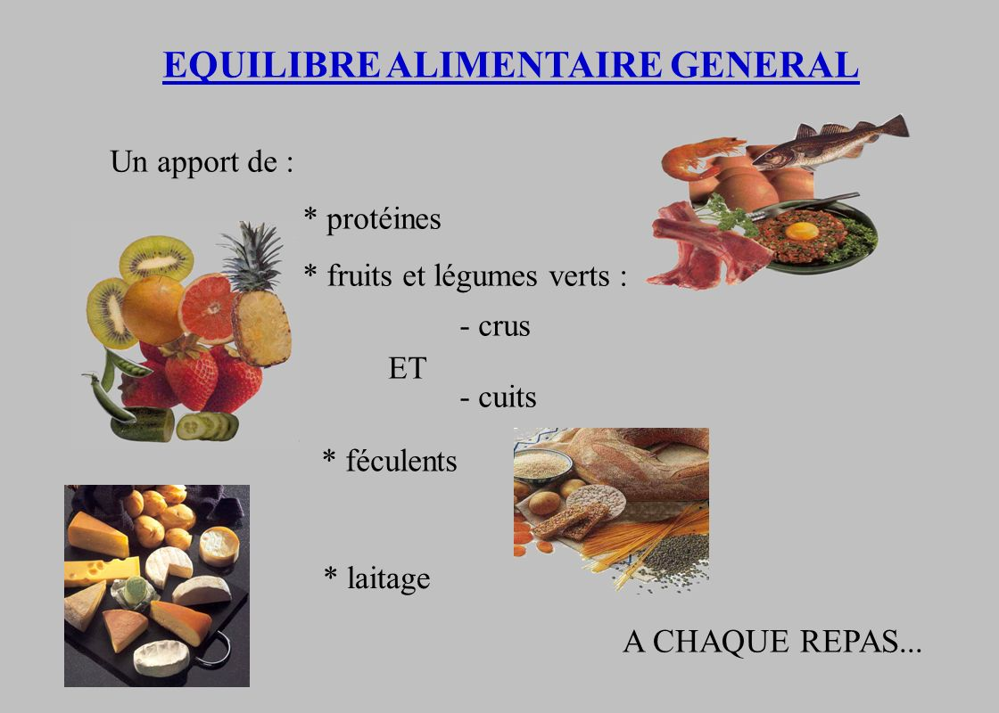 EQUILIBRE ALIMENTAIRE GENERAL