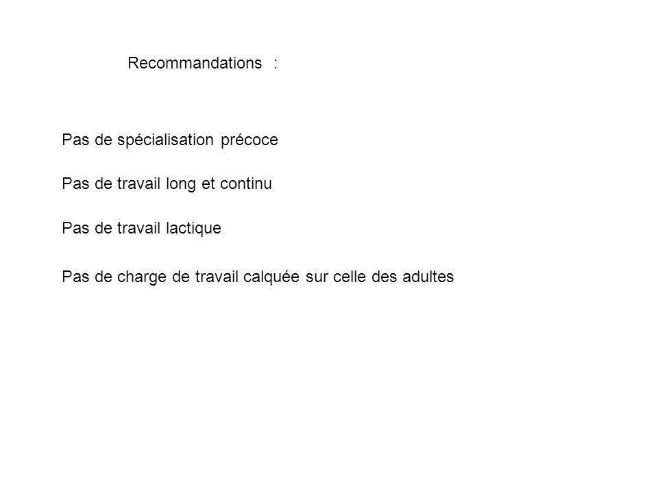 Recommandations : Pas de spécialisation précoce. Pas de travail long et continu. Pas de travail lactique.