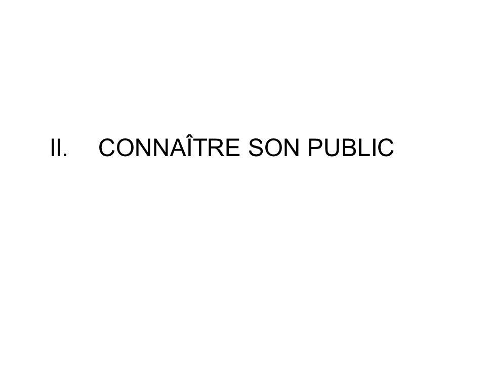 II. CONNAÎTRE SON PUBLIC