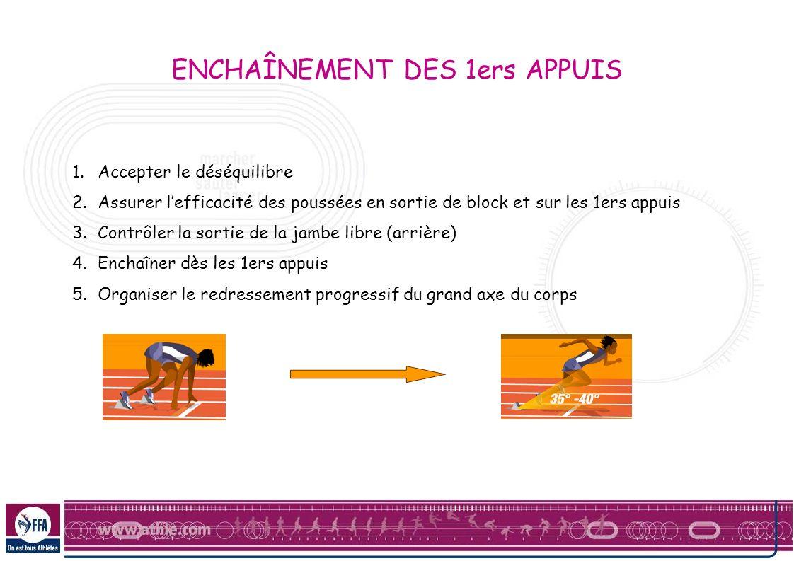 ENCHAÎNEMENT DES 1ers APPUIS