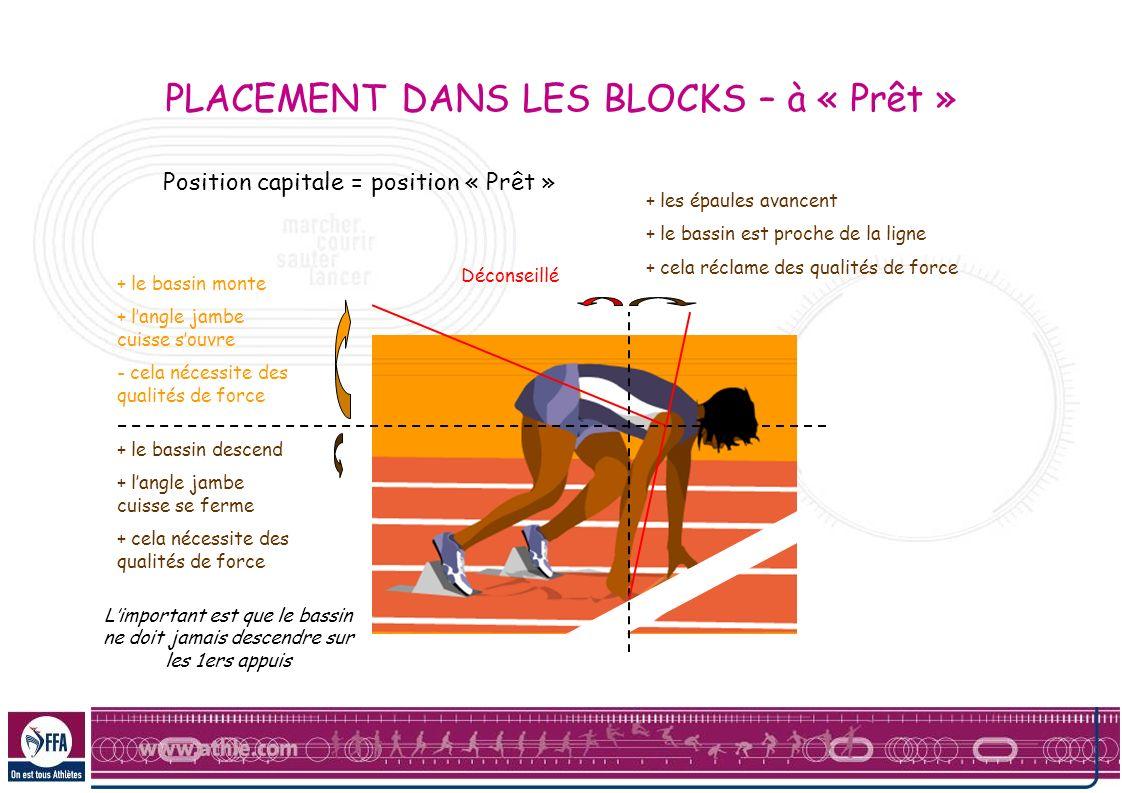 PLACEMENT DANS LES BLOCKS – à « Prêt »