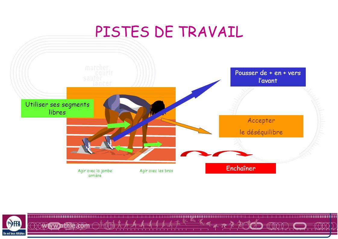 PISTES DE TRAVAIL Pousser de + en + vers l'avant