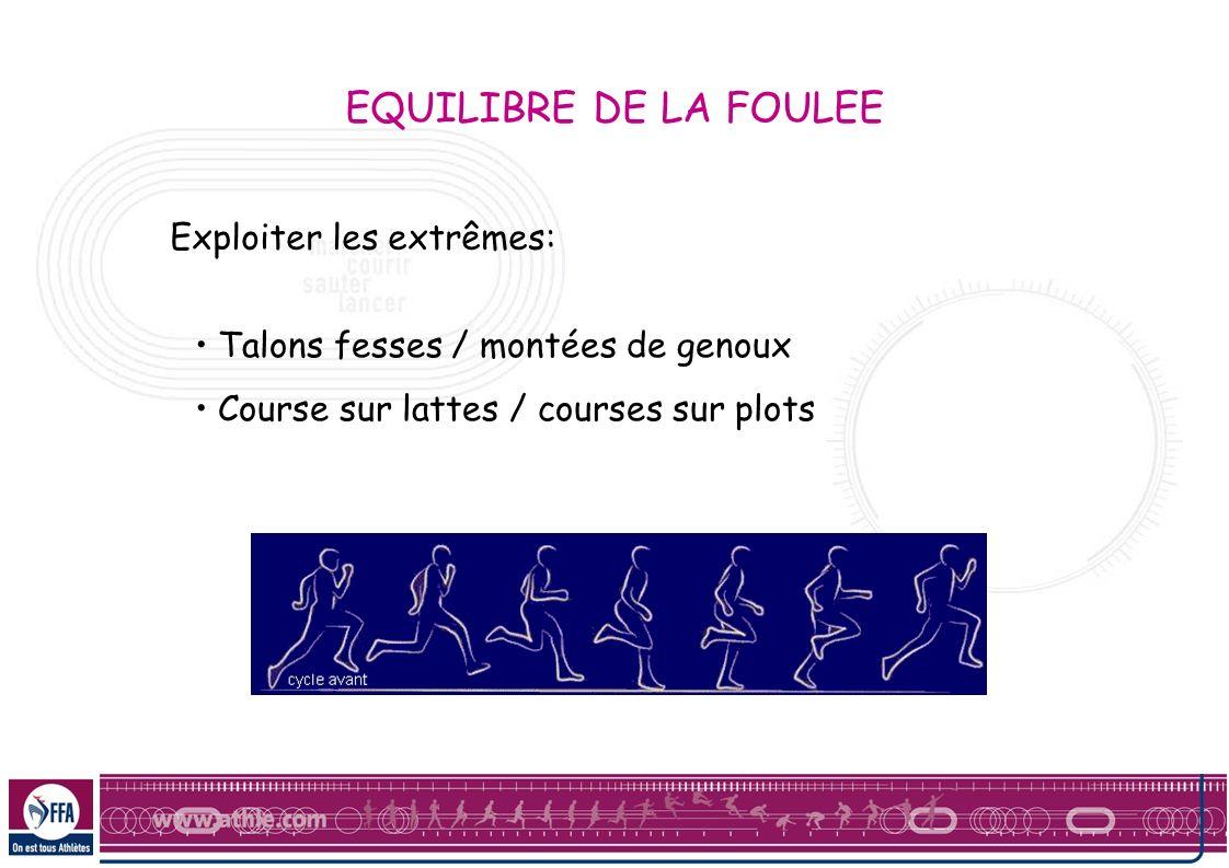 EQUILIBRE DE LA FOULEE Exploiter les extrêmes: