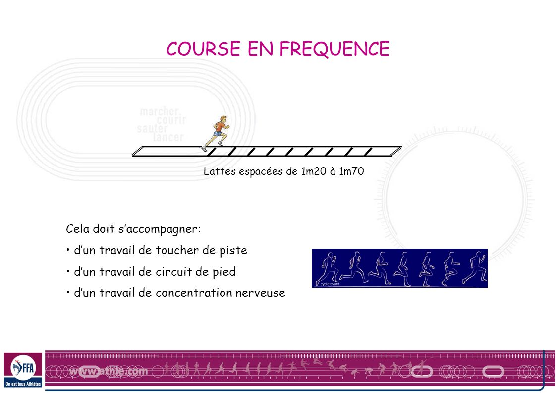 COURSE EN FREQUENCE Cela doit s'accompagner: