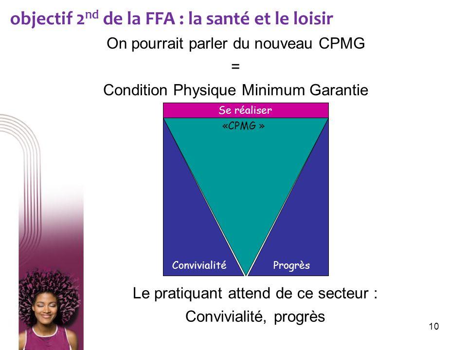 objectif 2nd de la FFA : la santé et le loisir