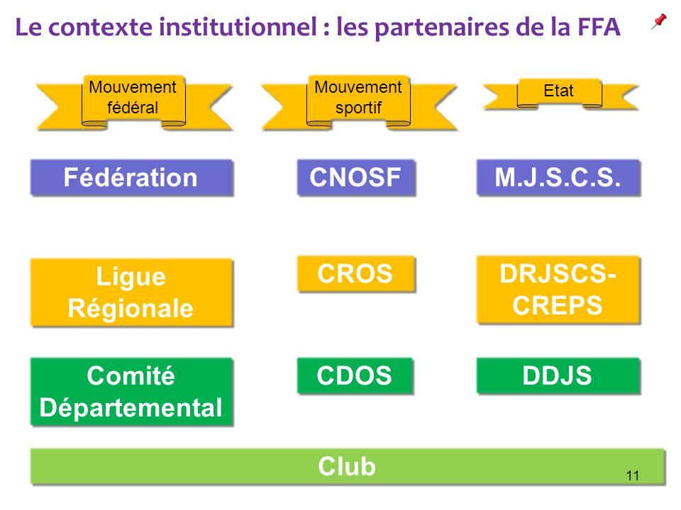 Le contexte institutionnel : les partenaires de la FFA