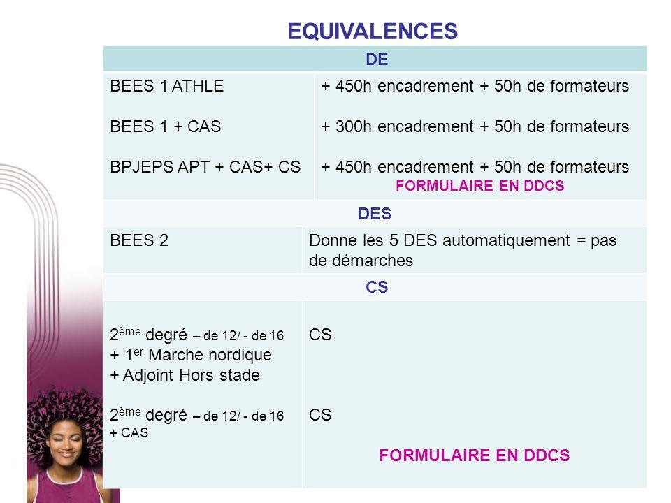 EQUIVALENCES DE BEES 1 ATHLE BEES 1 + CAS BPJEPS APT + CAS+ CS