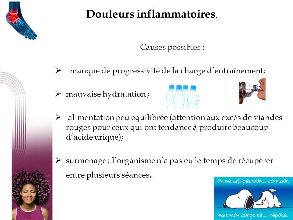Douleurs inflammatoires.