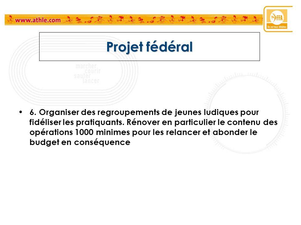 Projet fédéral