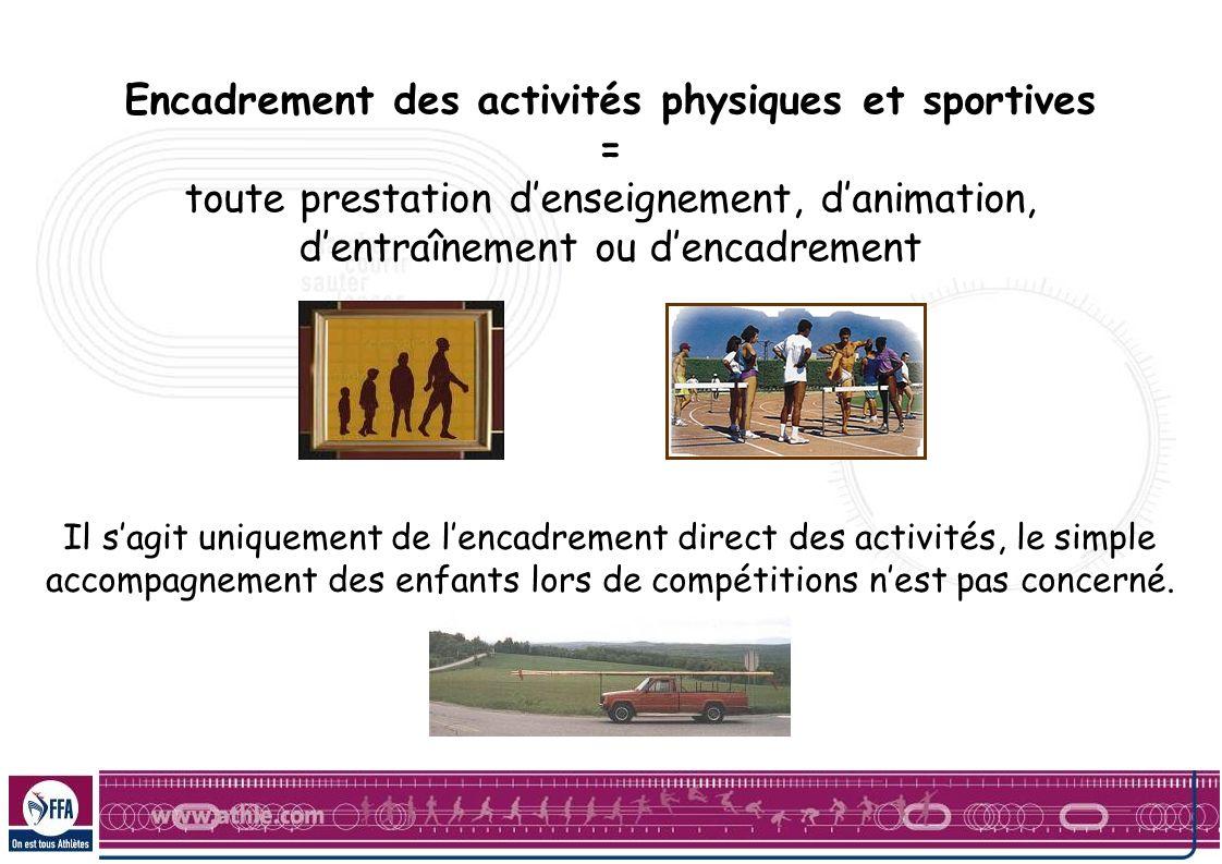 Encadrement des activités physiques et sportives