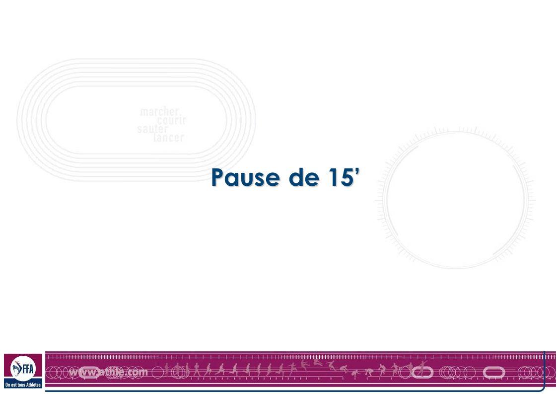 Pause de 15'