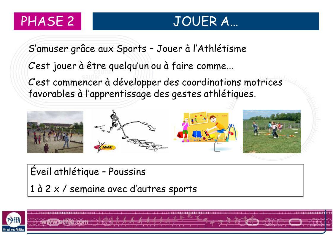 PHASE 2 JOUER A… S'amuser grâce aux Sports – Jouer à l'Athlétisme