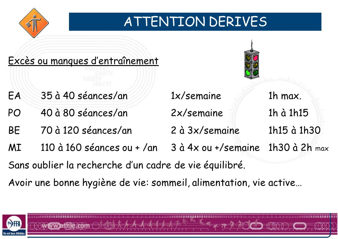 ATTENTION DERIVES Excès ou manques d'entraînement