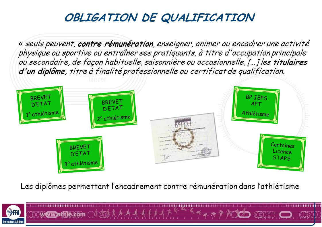 OBLIGATION DE QUALIFICATION