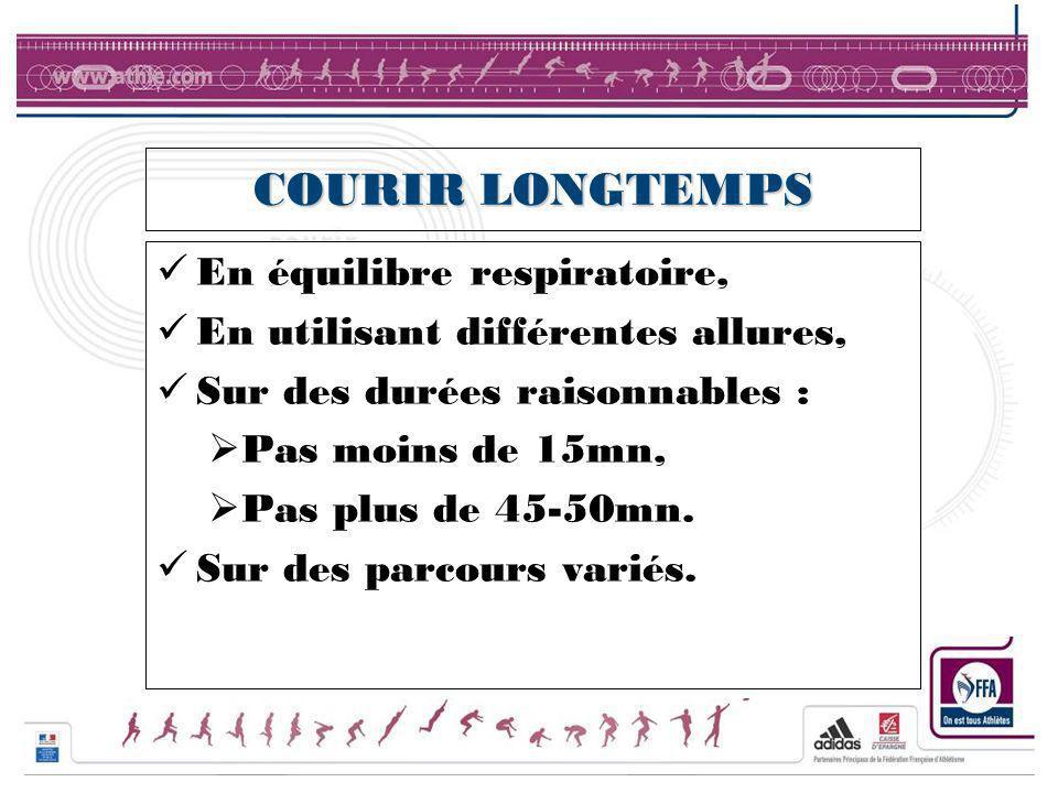 COURIR LONGTEMPS En équilibre respiratoire,