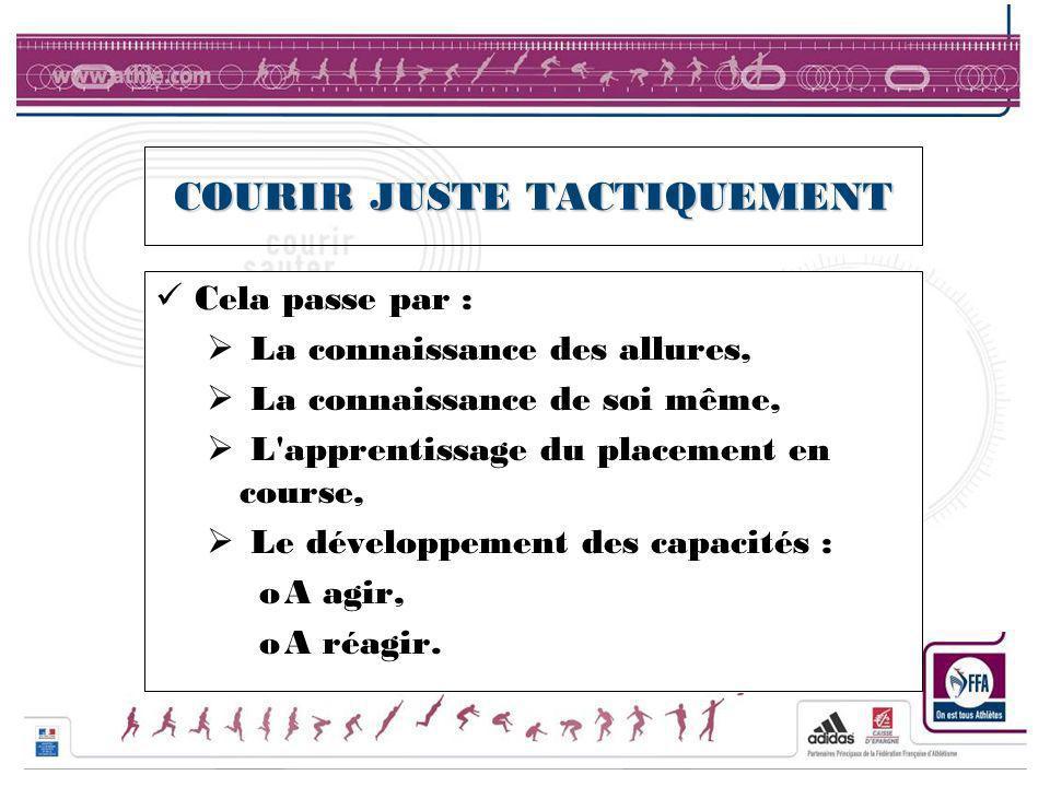 COURIR JUSTE TACTIQUEMENT