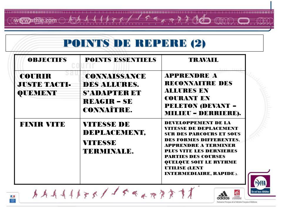 POINTS DE REPERE (2) COURIR JUSTE TACTI-QUEMENT