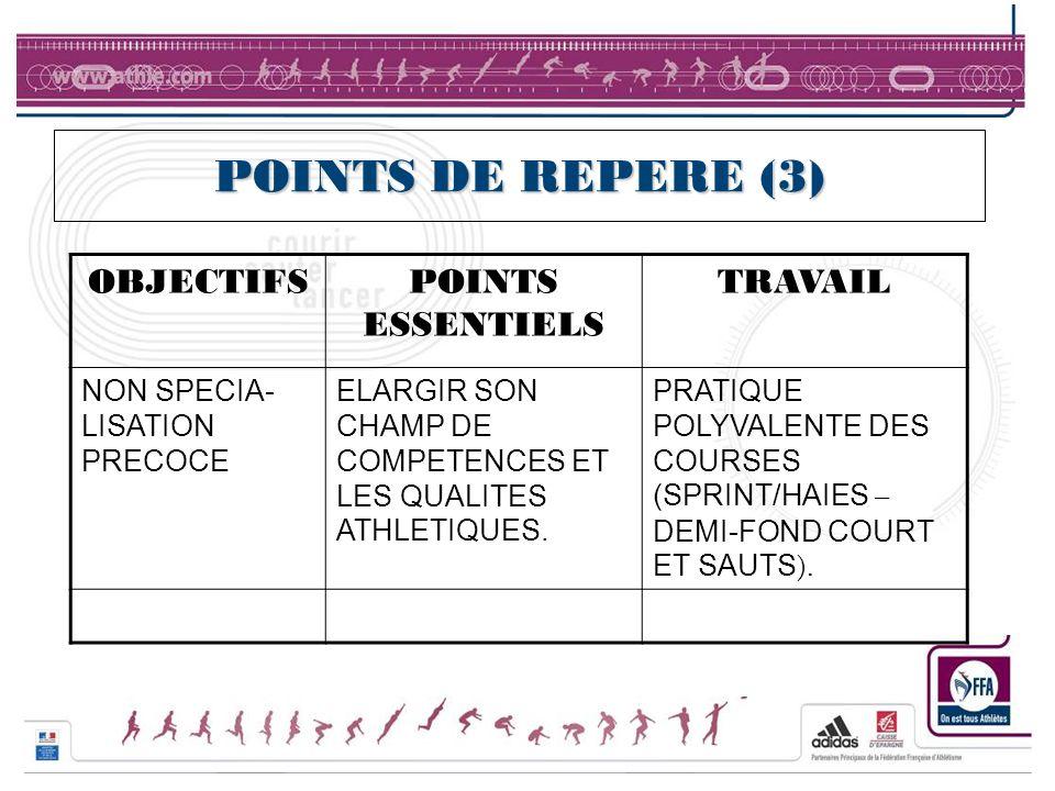 POINTS DE REPERE (3) OBJECTIFS POINTS ESSENTIELS TRAVAIL