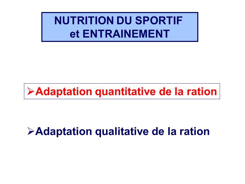 NUTRITION DU SPORTIF et ENTRAINEMENT. Adaptation quantitative de la ration. Adaptation quantitative de la ration.