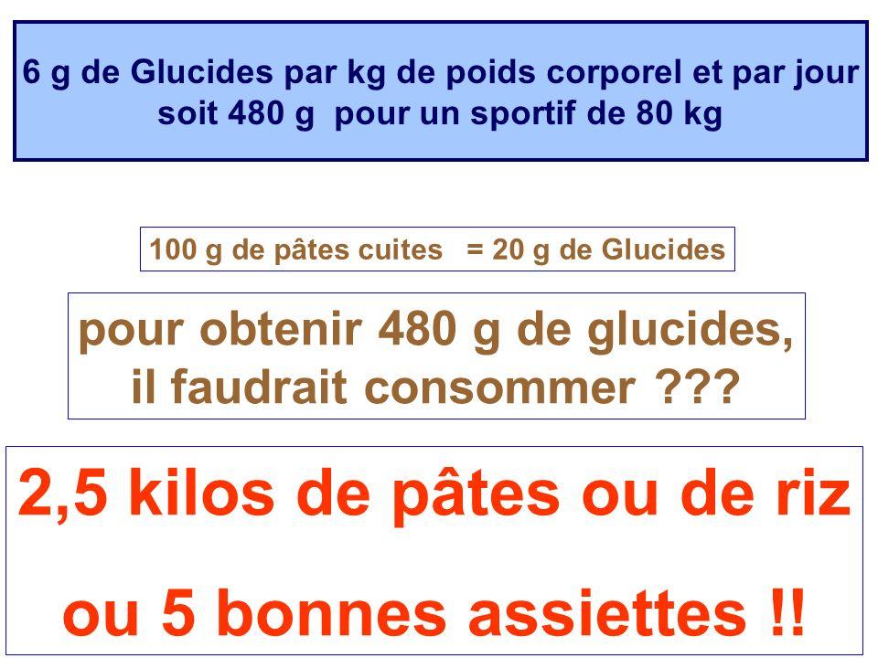 2,5 kilos de pâtes ou de riz ou 5 bonnes assiettes !!