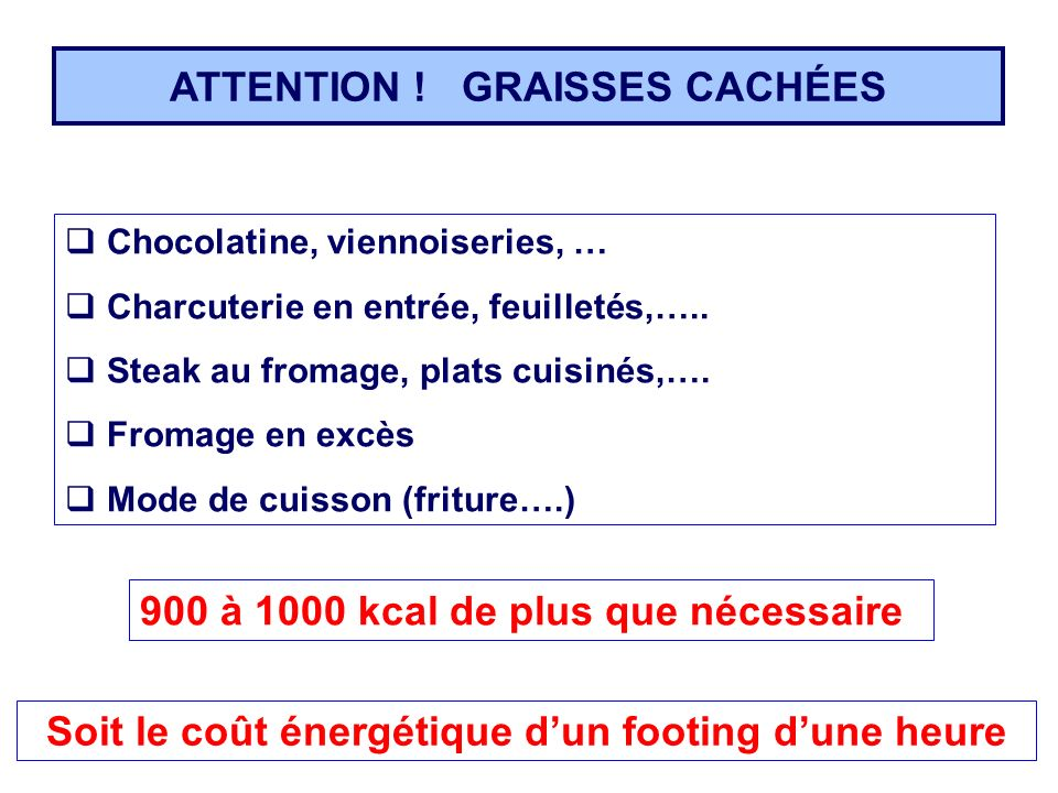 ATTENTION ! GRAISSES CACHÉES