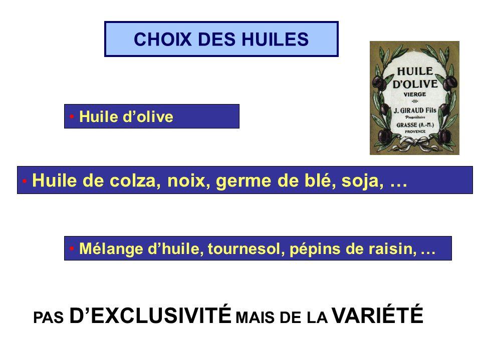 CHOIX DES HUILES Huile d'olive