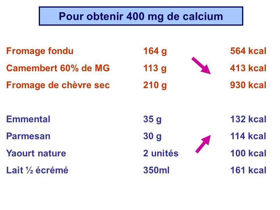 Pour obtenir 400 mg de calcium