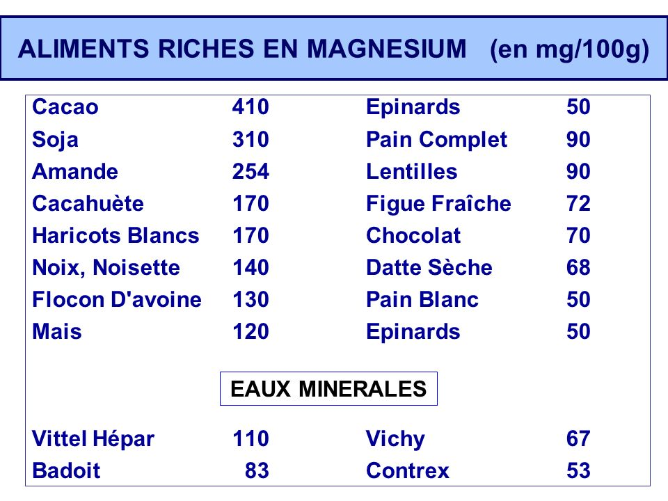 ALIMENTS RICHES EN MAGNESIUM (en mg/100g)