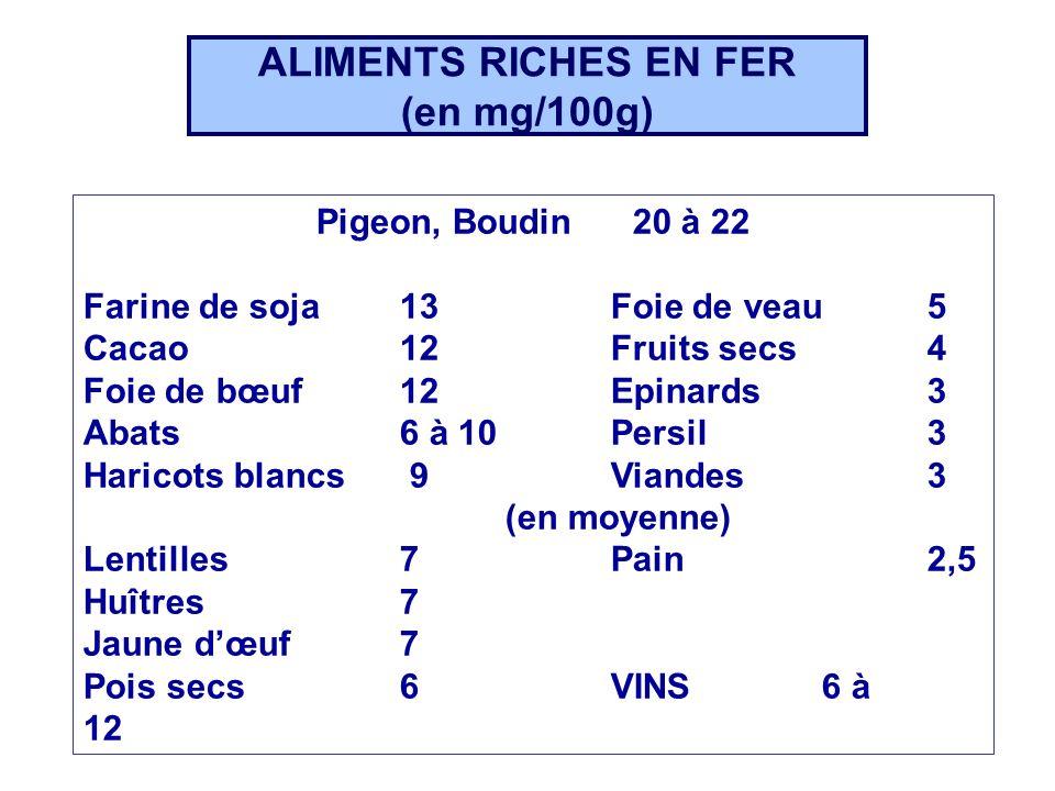 ALIMENTS RICHES EN FER (en mg/100g)