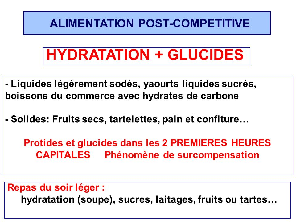 ALIMENTATION POST-COMPETITIVE