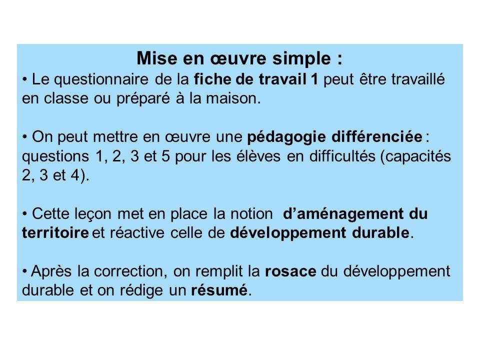 Mise en œuvre simple : Le questionnaire de la fiche de travail 1 peut être travaillé en classe ou préparé à la maison.