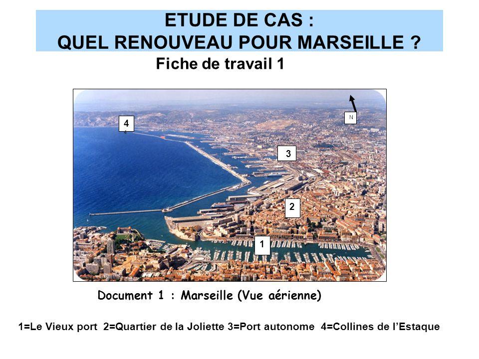 ETUDE DE CAS : QUEL RENOUVEAU POUR MARSEILLE