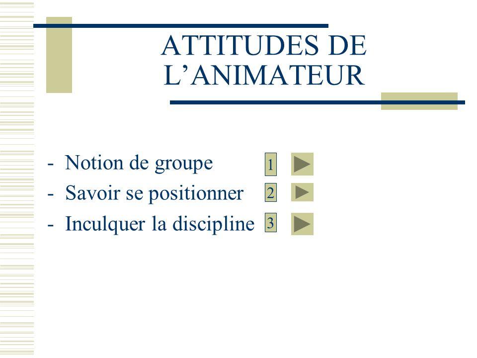 ATTITUDES DE L'ANIMATEUR