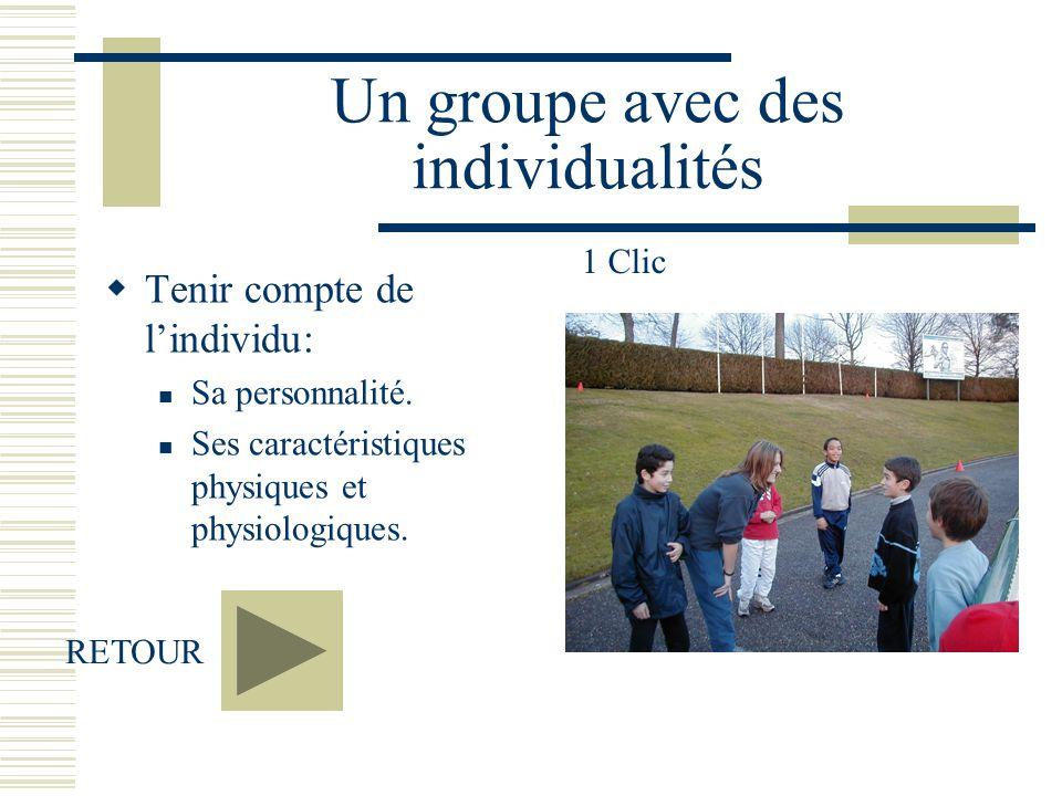 Un groupe avec des individualités