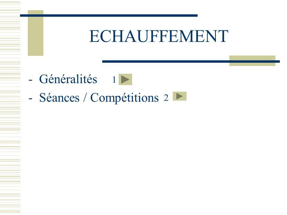 ECHAUFFEMENT Généralités Séances / Compétitions 1 2