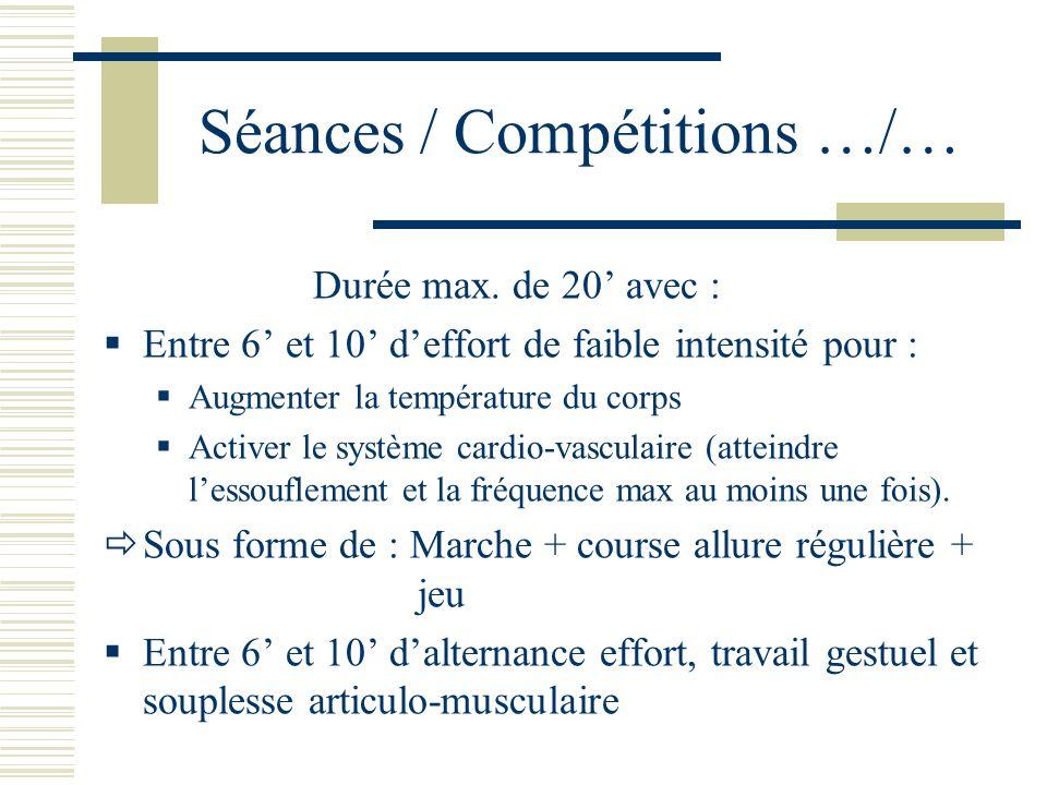 Séances / Compétitions …/…