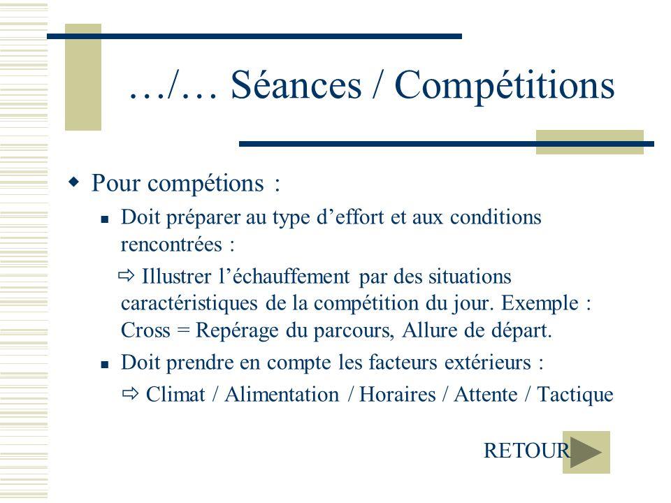 …/… Séances / Compétitions