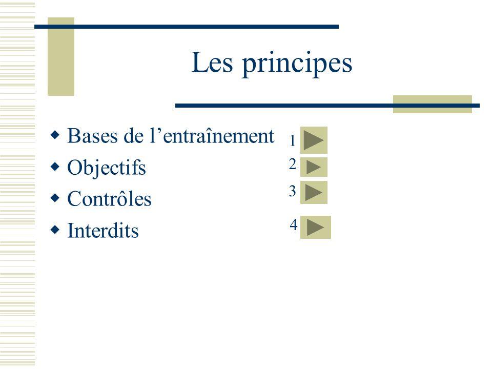 Les principes Bases de l'entraînement Objectifs Contrôles Interdits 1