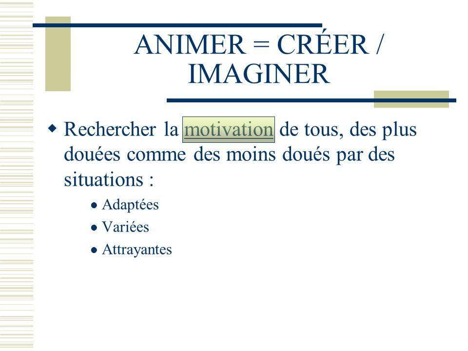ANIMER = CRÉER / IMAGINER