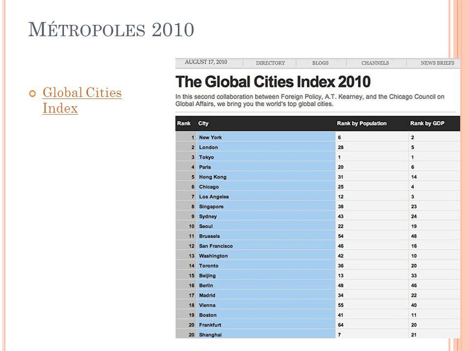 Métropoles 2010 Global Cities Index