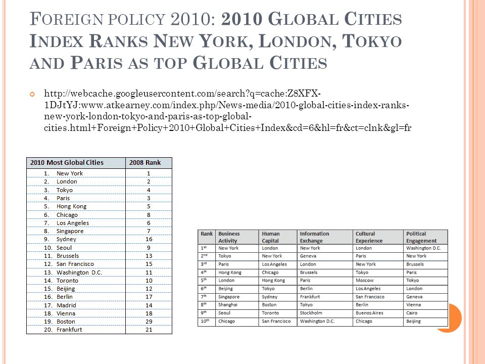 Foreign policy 2010: 2010 Global Cities Index Ranks New York, London, Tokyo and Paris as top Global Cities
