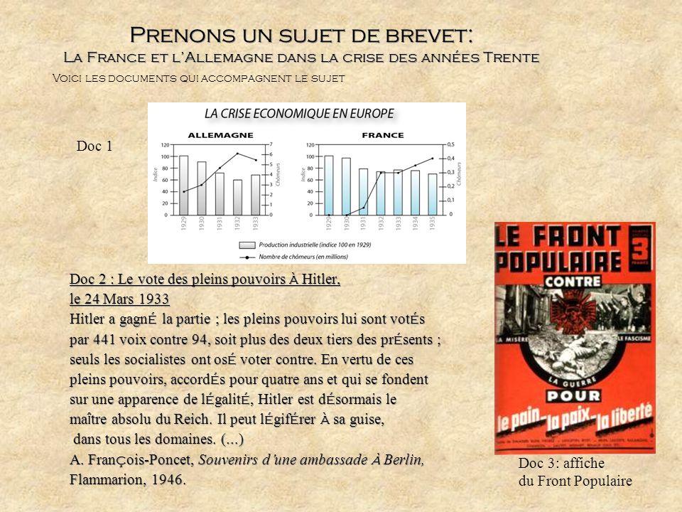 Prenons un sujet de brevet: La France et l'Allemagne dans la crise des années Trente