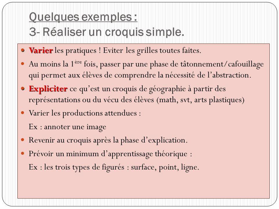 Quelques exemples : 3- Réaliser un croquis simple.