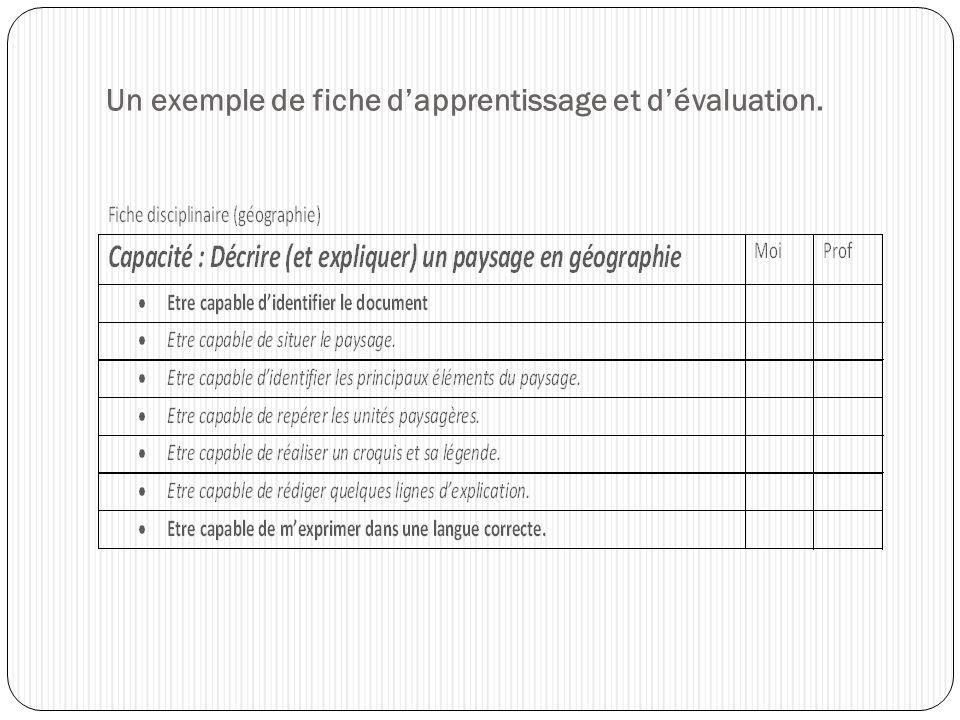 Un exemple de fiche d'apprentissage et d'évaluation.