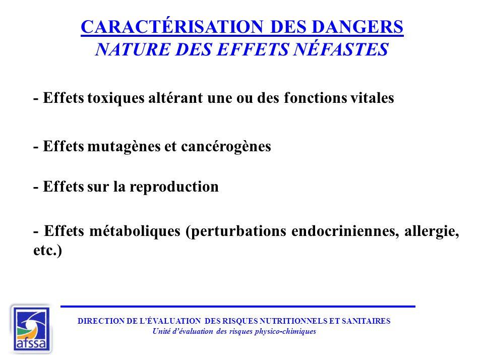 CARACTÉRISATION DES DANGERS NATURE DES EFFETS NÉFASTES