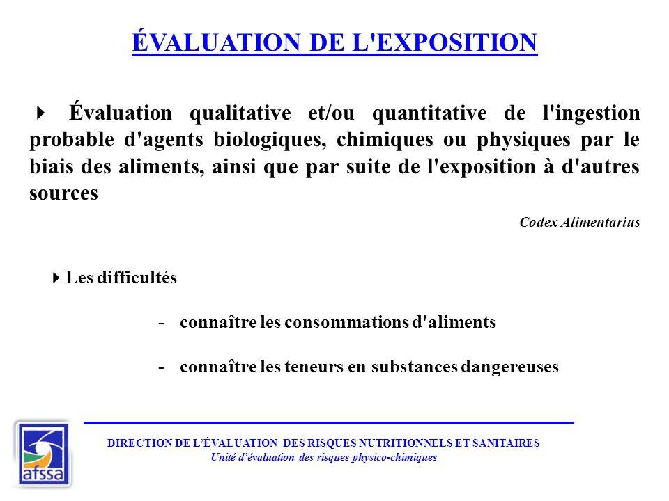 ÉVALUATION DE L EXPOSITION