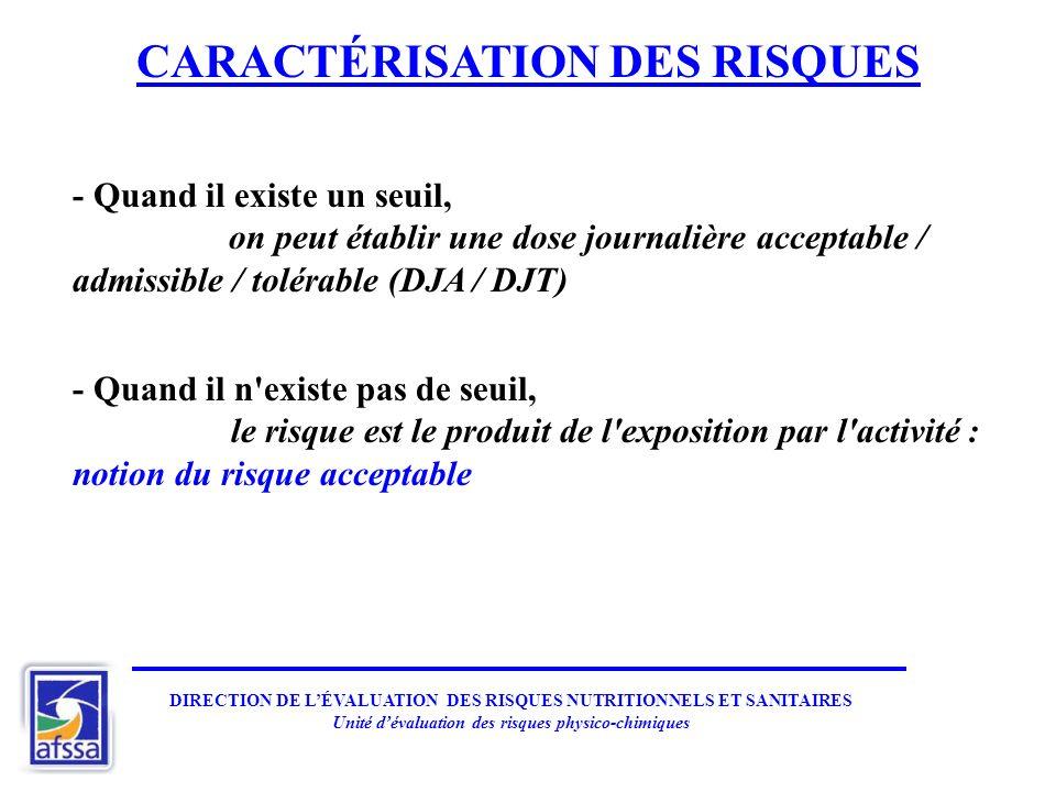CARACTÉRISATION DES RISQUES