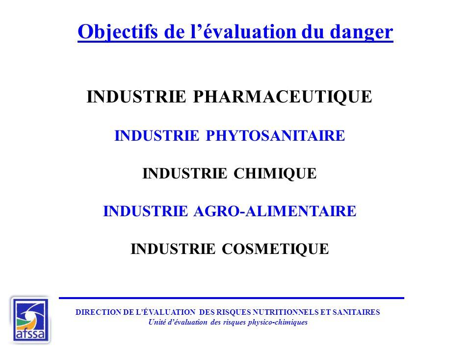 Objectifs de l'évaluation du danger