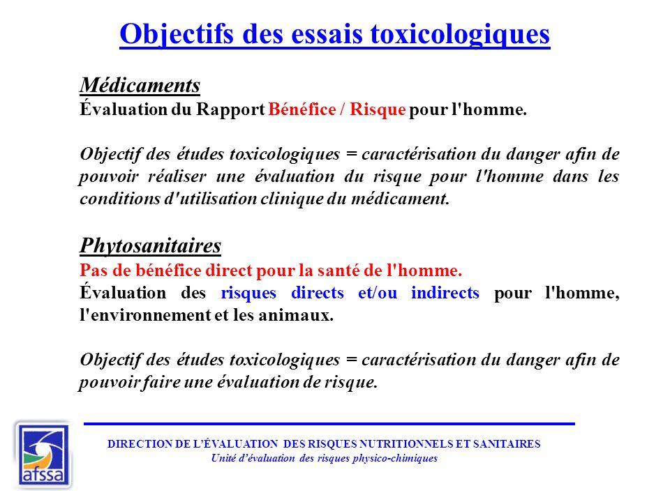 Objectifs des essais toxicologiques