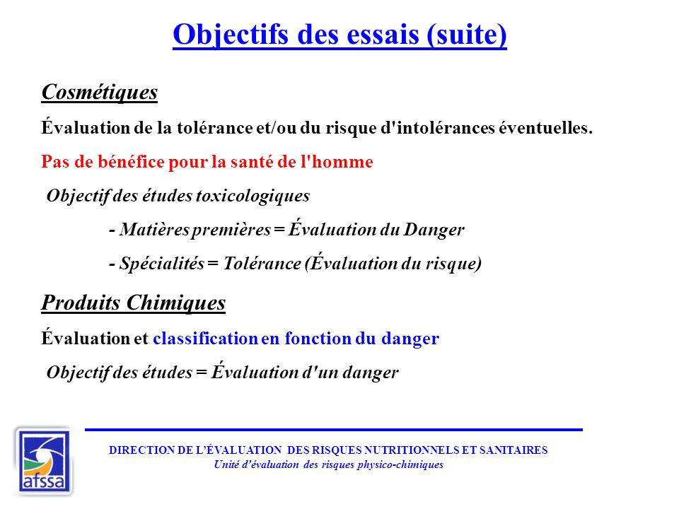 Objectifs des essais (suite)
